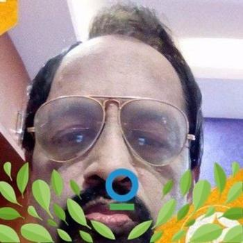 See drvikram's Profile